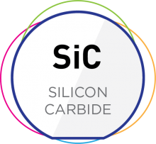 Silicon Carbide (SiC)