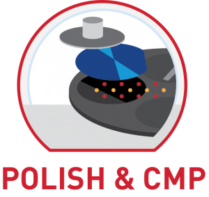 Substrate Polishing & CMP
